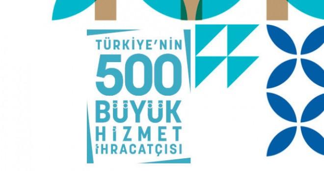 500 Büyük Hizmet İhracatçısı Araştırması'nın 3.'sü için başvurular başladı