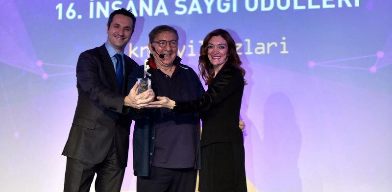 Doğuş Otomotiv'in Videolu İş İlanına Özel Ödül!